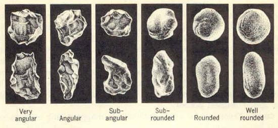 Sand Grain Roundness