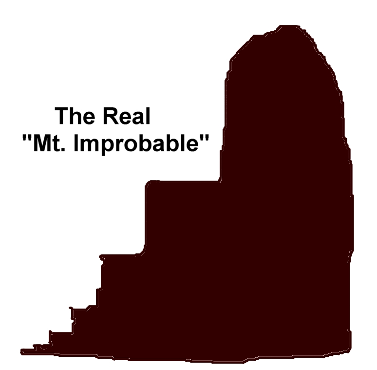 real-mt-improbable